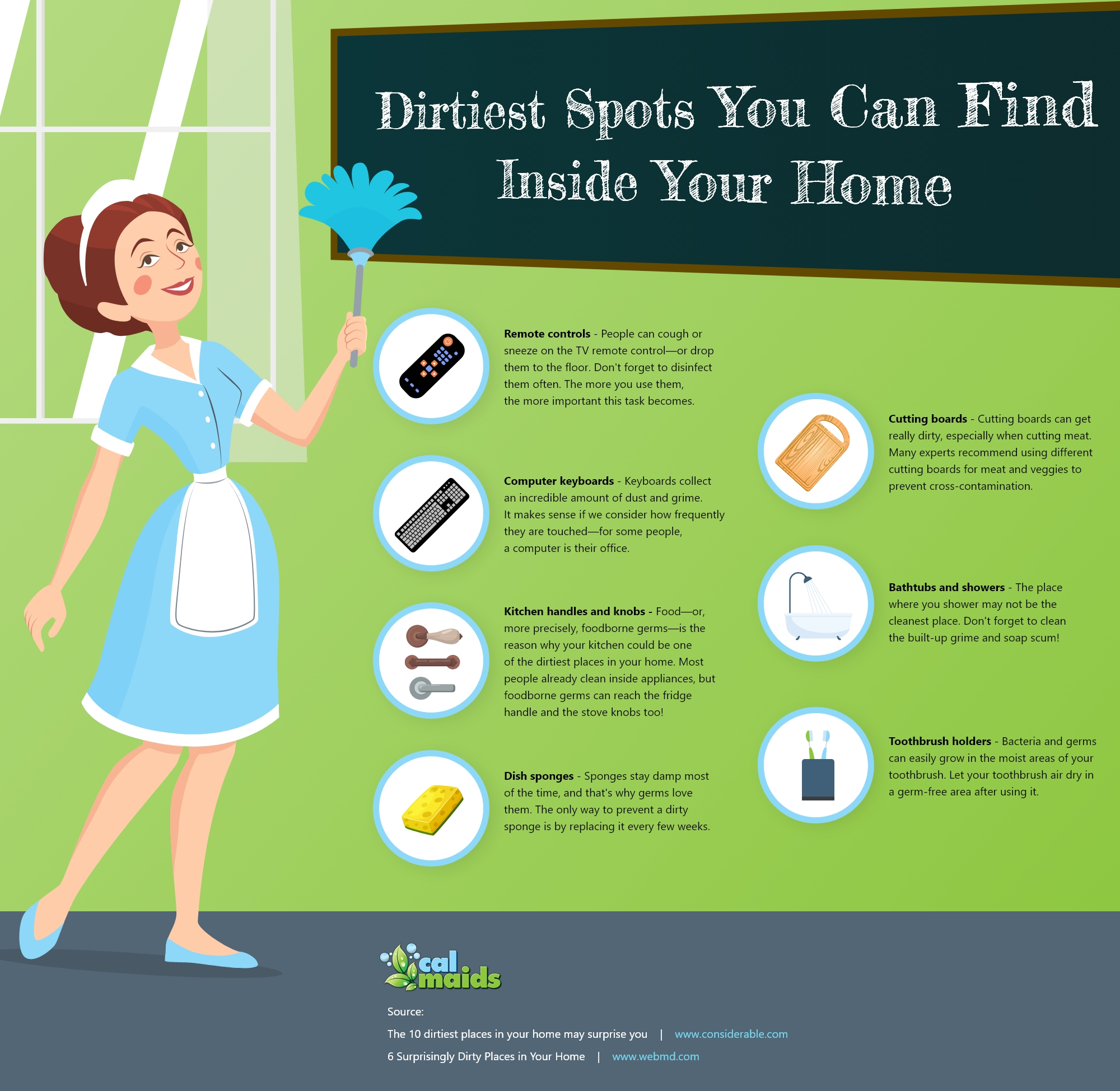 Dirtiest Spots You Can Find Inside Your Home