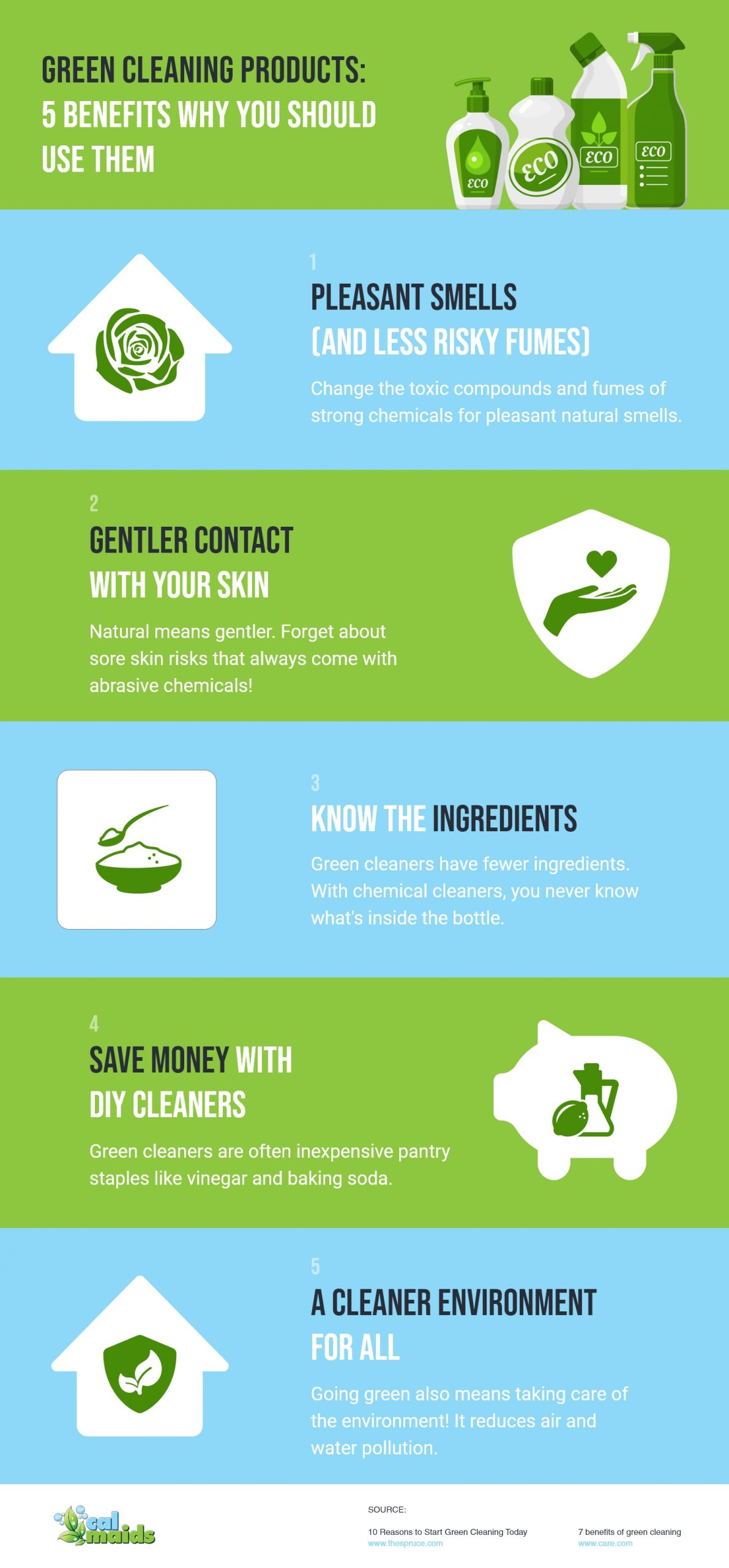 CalMaids Green Cleaning Products 5 Benefits Why You Should Use Them
